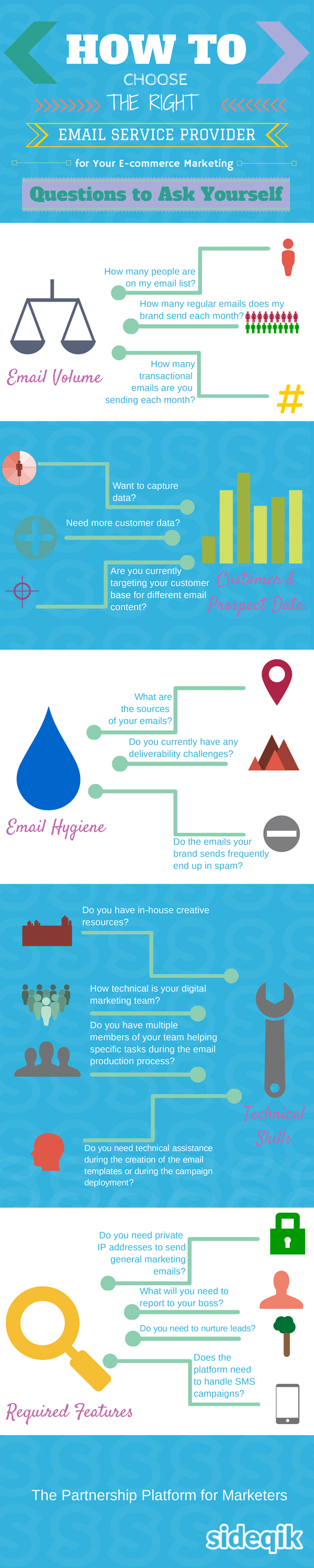 Email Service Provider Infographic