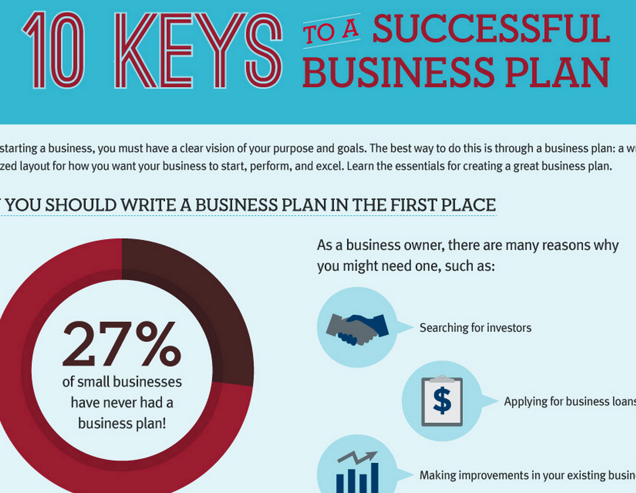 Elegant 10 Tips To Build A Killer Business Plan