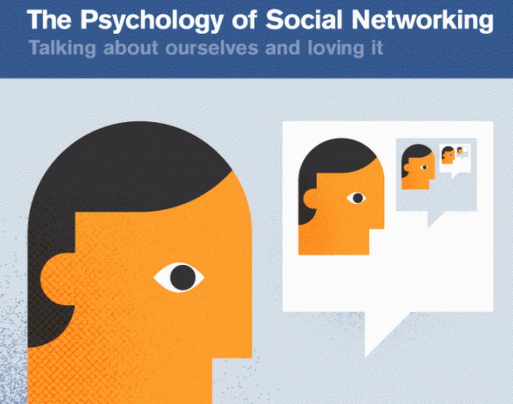 Feature Psyc Social