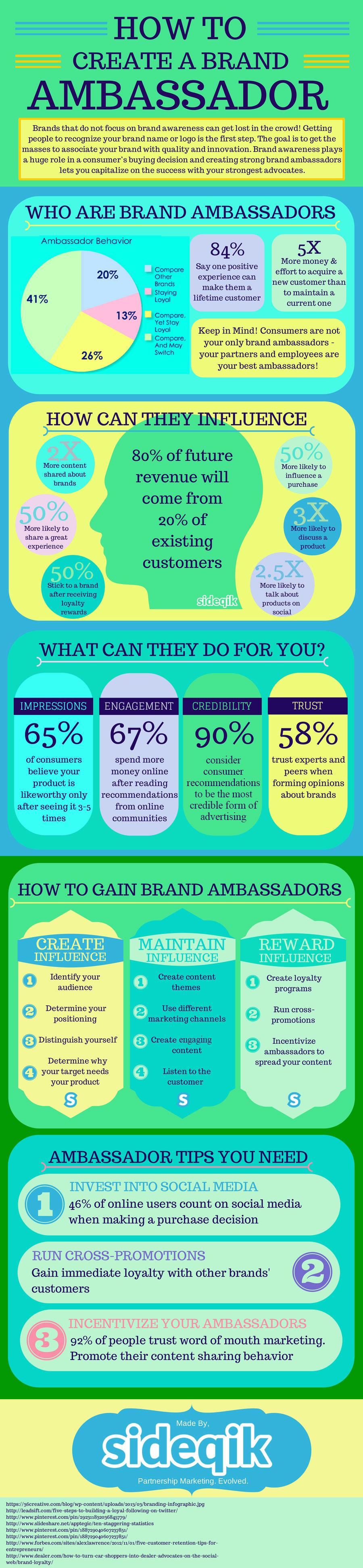 brand ambassador, infographic, satisfied patient, social