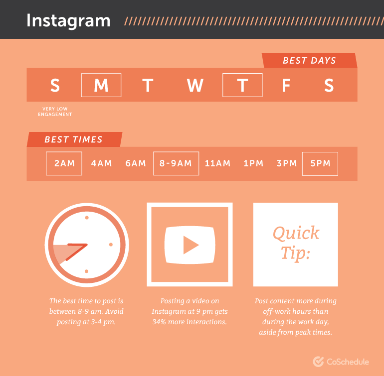 best times to post on social media for the Instagram algorithm