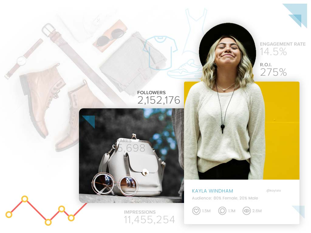 Sideqik profiles showing data for fashion and apparel influencers
