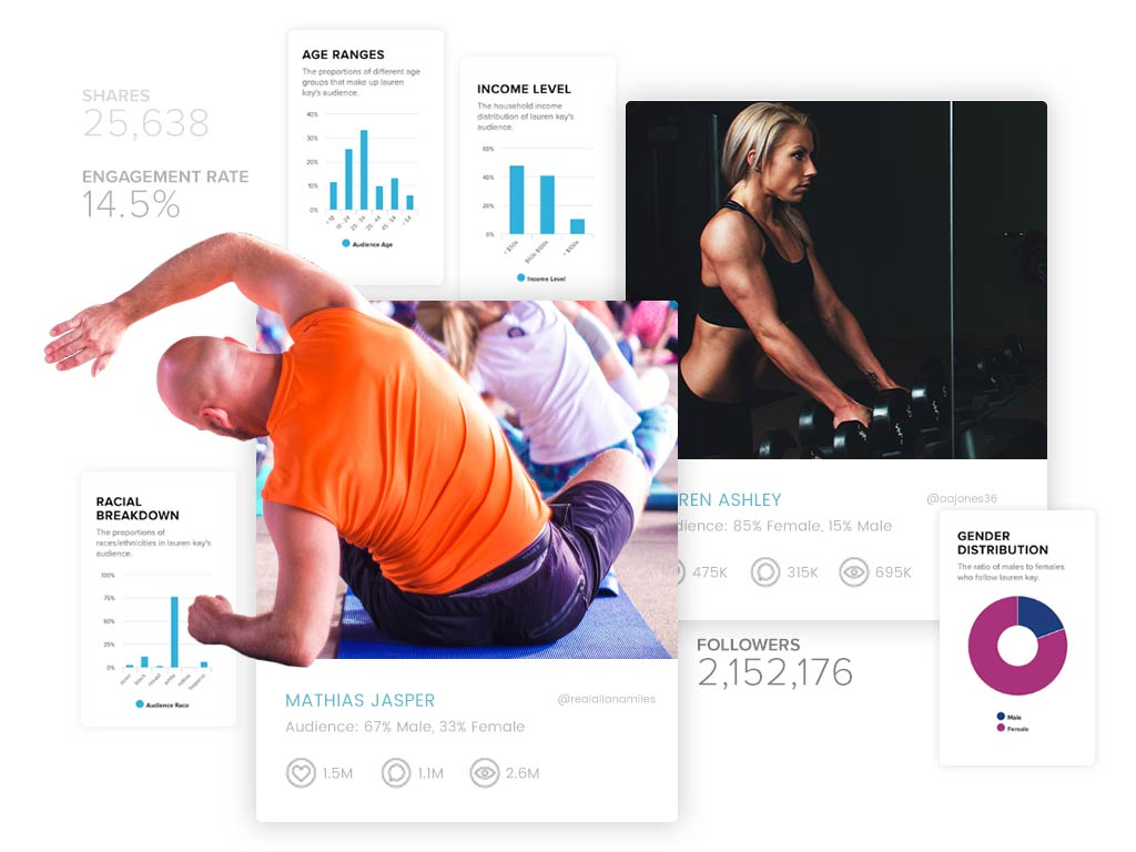 Sideqik Health and Fitness Influencer Profiles and demographic information